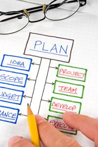 internet-business-plan